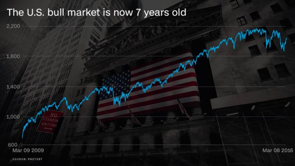America's 7 year bull market